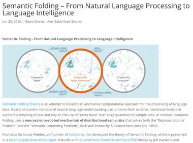 Semantic Folding – From Natural Language Processing to Language Intelligence